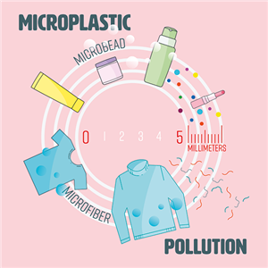 mikroplastik-in-kleidung-abfall-service-online